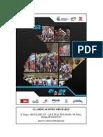 #Ciclismo e8 Vuelta a Guatemala @Zciclismo