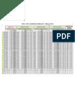Proposta do Governo 2012.pdf