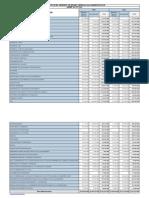 Budget_d_Etat_2012-2013_ministere_finance.pdf