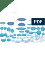 Diagrama de árbol. profe Rosi