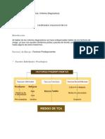 Criterios Diagnosticos Trastornos Tda