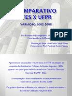 Comparativo IFES X UFPR