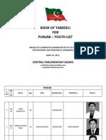 Punjab Na-pa List Under 40 Years