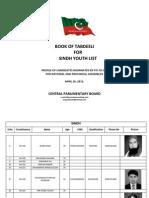 Sindh Na-pa List under 40 years