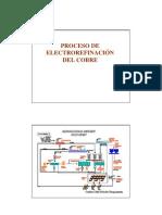 Celdas de Electrorefinacion
