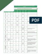 Comparativa EOI 2013 (pruebas de certificación)