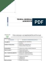 Teoria de La Administracion Cientifica