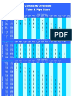Tube Sizes Chart