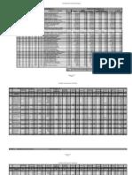 Plan Operativo Anual 2009