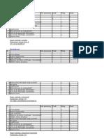 Beoordelingsformulieren