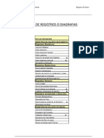 Tipos de Registros o Diagrafias