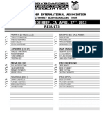 RESULTS 2013-02