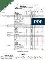 Situatia Biologie Si Stiintelor in Actualele Planuri Cadru.doc