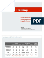 Hashing intro