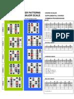 Base Scale Patterns