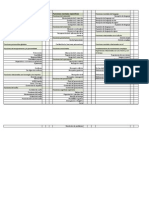 Analisis de Funciones Corp Cif