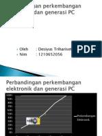 Desiyus Triharisetya Putra (1210652056)