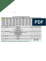 Proyeksi Pembiayaan KPR