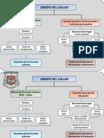 Org.educ.Cato.callao2013