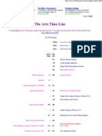Acts Time Line