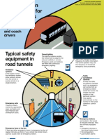 Safe driving in road tunnels for professionals
