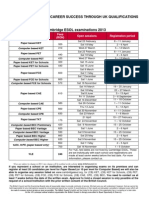 Cambridge Exams Dates and Fees 2013