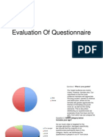 Evaluation of Questionare