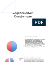 Evaluation of Magazine Questionaire
