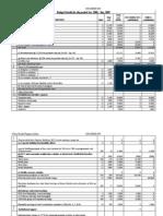 Budget Oct.08 Sep