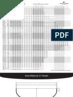 Semi Elliptical Head Specs.pdf