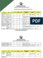 Plan de Acccion Anti Corrupcion 2013
