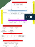 Mapa de Procesos Final