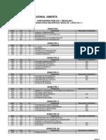 PENSUM CONTADURIA UNA.pdf