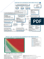 10.9 Weight Loss Algorithm Overweight and Obese Adults