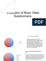 Evaluation of Questionare Music Video