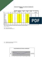 Evapotranspiracion Pot. Metodo Hargreaves - Curibaya