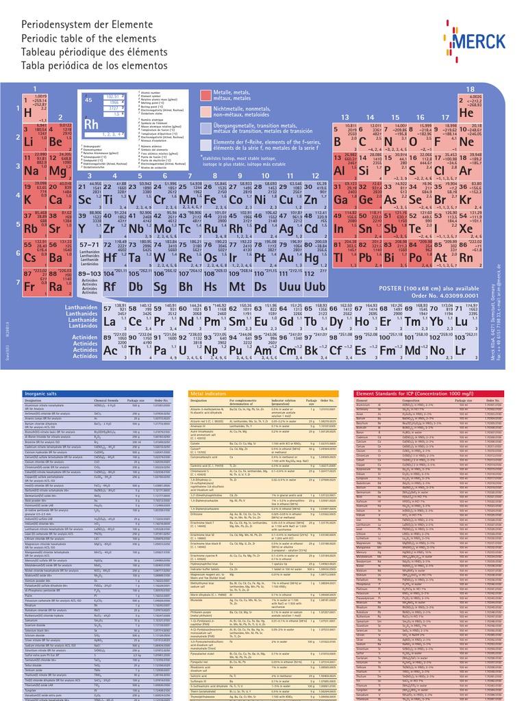 Tabla periodica merck urtaz Choice Image