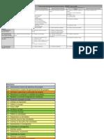 Mapeamento - Grupos de Processos de Gerenciamento de Projetos