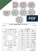30711611-Sri-Yantra-श्री-यन्त्र-नवावर्ण-दॆवता
