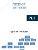 4 Types of Computer