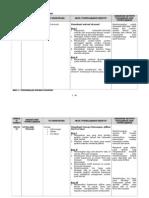 39248466 Rancangan Pengajaran Tahunan Ekonomi Asas Tingkatan 4 Tahun 2011