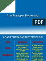 Aras Penerapan Bioteknologi