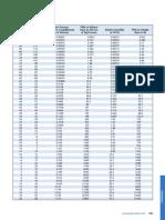 Dew point conversion.pdf