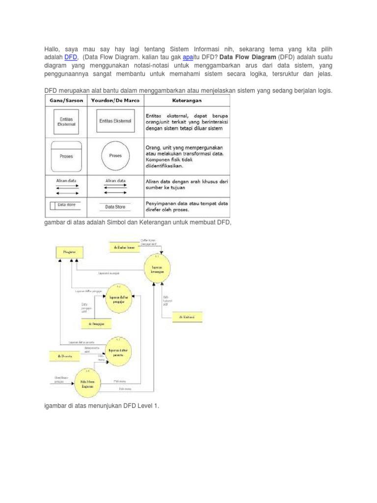 Diagram ccuart Images