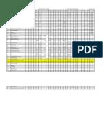 Copia de HORARIO ST 2013-1 Laboratorios ECBTI Cead La Dorada