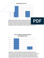 Graphs for 2nd Questionnaire