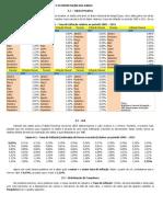 Análise Estatística da Inflação em Angola (2005-2011)