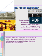 Indian Hotel Industry