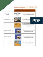 Catalogo Pensaristore Materiales de Portugues