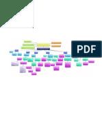Mapa Conceptual Ppss